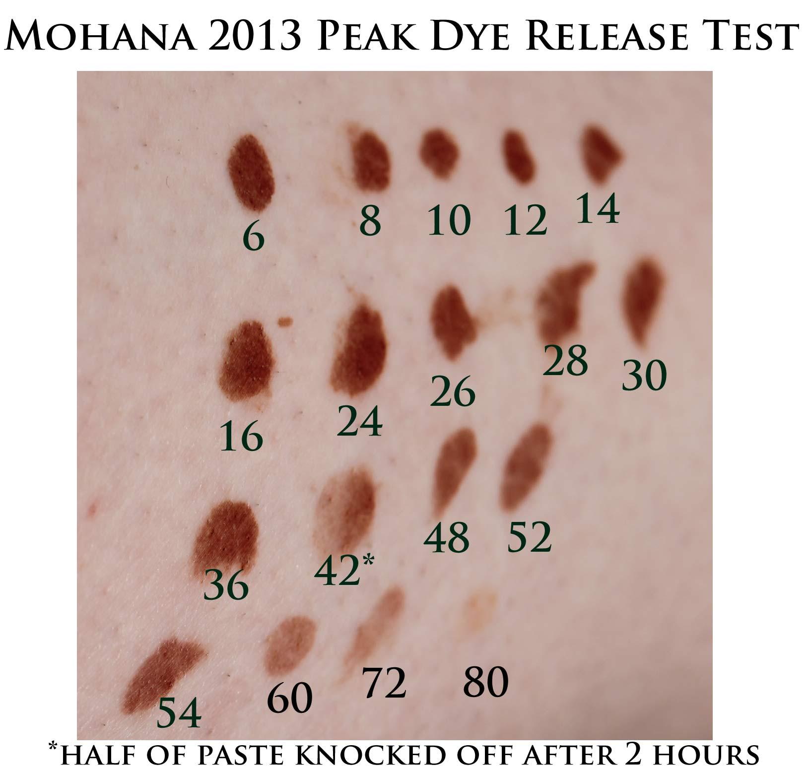 Dye Results Dye Release Test Results